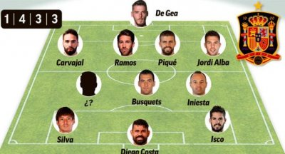 西班牙首发10人 西班牙首阵阵容1
