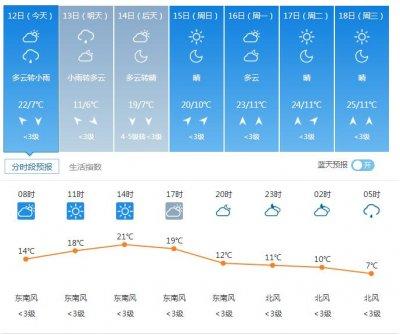 北京降雨降温来袭 需要及时增加衣服避免着凉感冒
