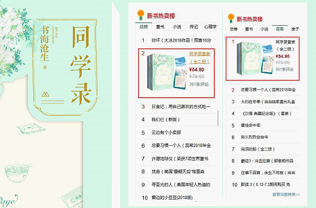 书海沧生《同学录》白马时光中文网全网首发!