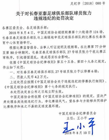长春亚泰球员张力因干扰比赛正常秩序被禁赛6场 罚款4.2万