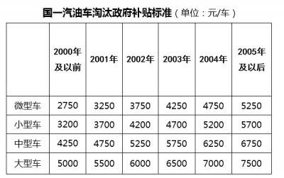 9月1日起中山陵全天限行高污机动车