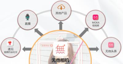 """天鸽互动新核心""""直播+相机"""" 推动中国颜值经济发展"""