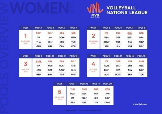 2019女排国家联赛赛程公布 5月起中国女排将参加五站共15场比赛