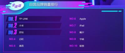 苏宁双十一电脑悟空榜:惠普逆袭联想登顶,苹果实现销售额突围