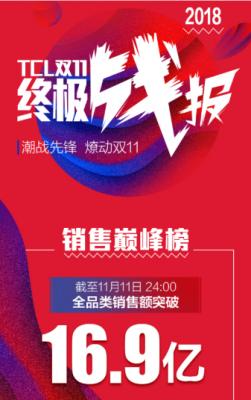 2018双十一战绩出炉,TCL16.9亿再掀消费新浪潮