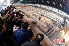 秦始皇帝陵博物院2018年接待游客达858万余人次 同比去年增长25.20%