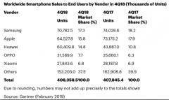 三星vs苹果 全球智能手机两大巨头创新性PK