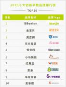 中国早教知名品牌排行榜,BBunion强势上榜