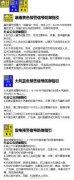 深圳发布暴雨黄色、大风蓝色和雷电预警 将出现30-60毫米降雨