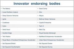 UVIC独家!Innovator签证申请23家担保机构投资意向大盘点