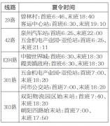 5月15日至10月15日泉州公交所有空调公交车将开启空调营运