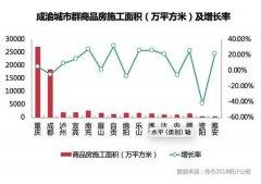 四川成渝二手房需求占成渝城市群总量76.3% 成都龙泉驿等热度高