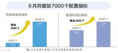 广州公布6月份粤A牌增量指标配置方案 节能车摇号增五千个