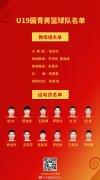 U19男篮世界杯中国队名单公布 包括郭昊文、徐杰等成名球员