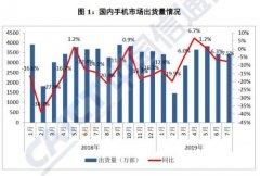 7月份国内手机市场总体出货量3419.9万部 其中4G手机3291.7万部