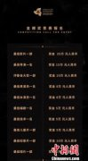 """海南岛国际电影节首设""""金椰奖"""" 共设立十个电影奖项"""