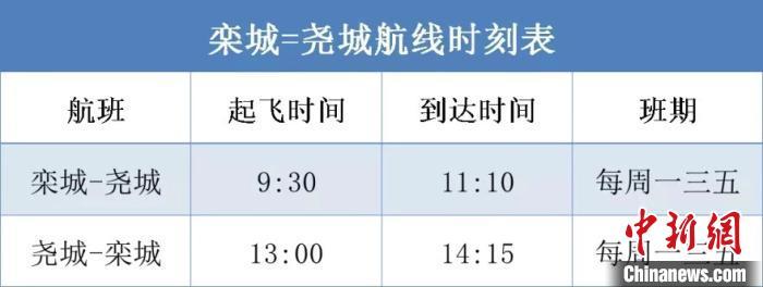 航班时刻表。中航通飞华北公司供图
