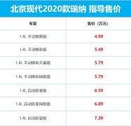 2020款现代瑞纳正式上市 售价区间依然为4.99-7.39万元