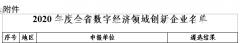 """89家入选福建省数字经济领域创新企业 其中包括72家""""瞪羚""""企业"""
